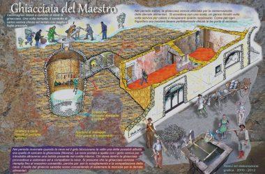 Ghiacciaia del Maestro Museo Valdimagnino di Amagno - Strozza